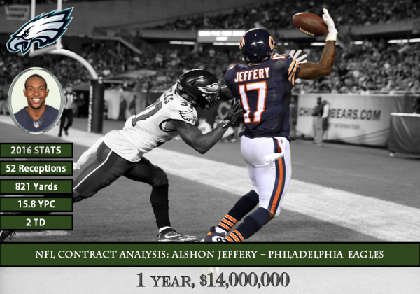 Alshon Jeffery Contract