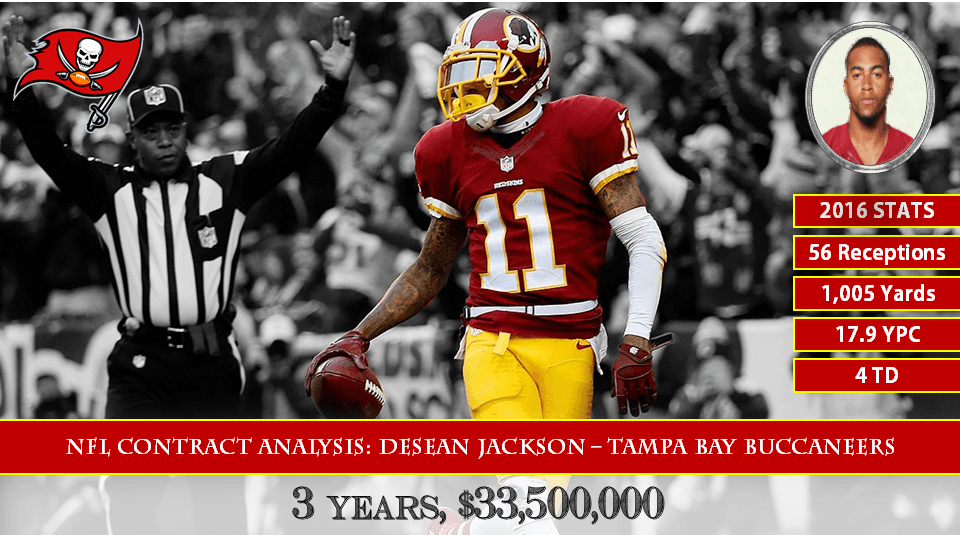DeSean Jackson Contract Analysis
