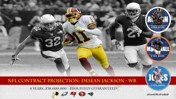 DeSean Jackson Contract