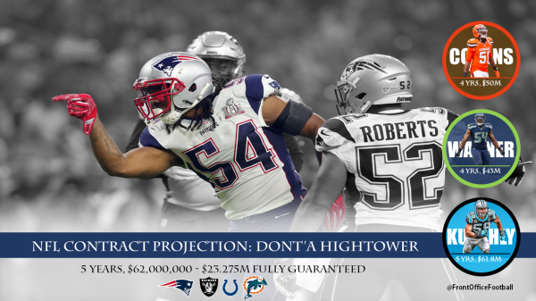 Donta Hightower Contract