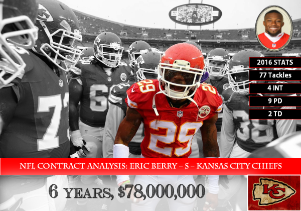 Eric Berry Contract Analysis