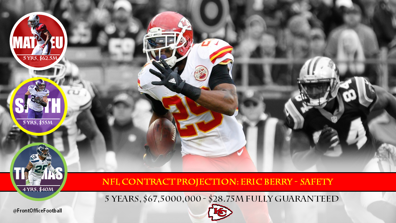 Eric Berry Contract