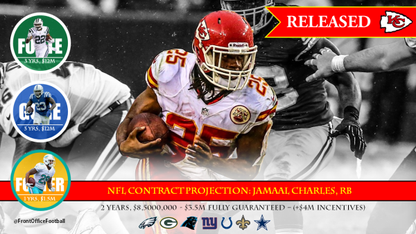 Jamaal Charles Contract
