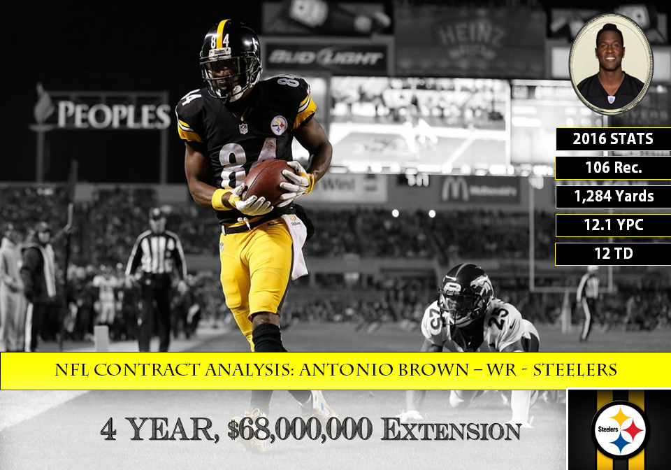 Antonio Brown Contract