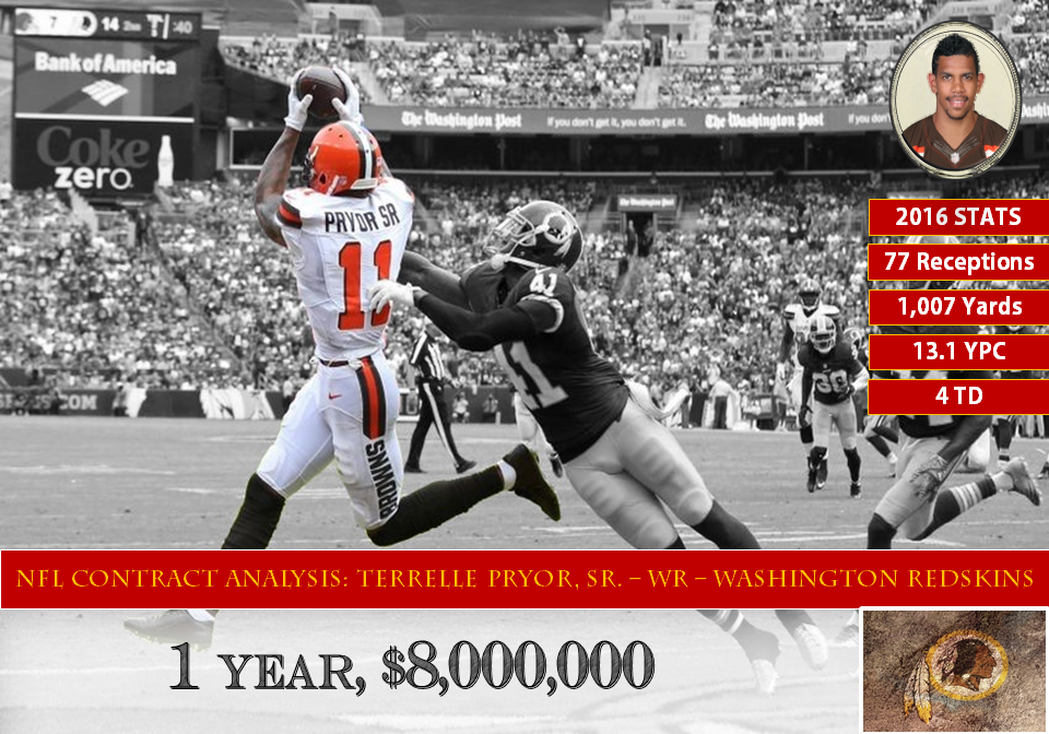 Terrelle Pryor Contract